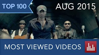 Top 100 Most Viewed YouTube Videos [Aug. 2015]