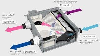 Ventilation double flux Mitsubishi Electric – VL220