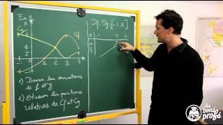 Sens de variation d'une fonction - Exercice 1 - Maths terminale - Les Bons Profs