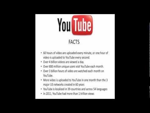 ZNZ Training - YouTube Marketing