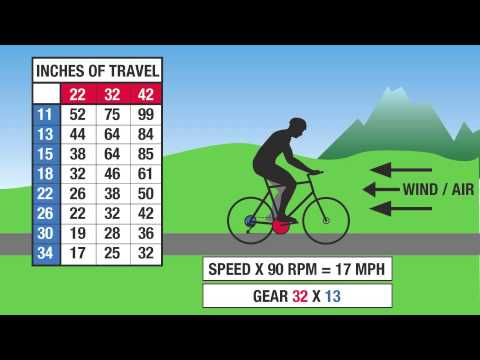 Bicycle Gearing Explained (part 2) Shifting, when & why