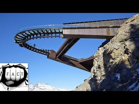 Top 10 Unique Bridges Around The