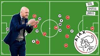 Erik ten Hag: His Ajax philosophy explained | Tactical Analysis