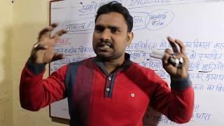 समावेशी शिक्षा || बालमनोविज्ञान || समावेशी शिक्षा के उद्देश्य || inclusive education in hindi