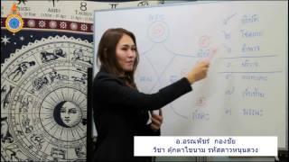 อ.อรณพัชร์  กองชัย : ผู้สอน วิชา ตุ๊กตาไขนาม  รหัสดาวหนุนดวง