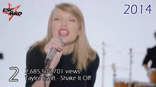 Top 10  Viewed Music Videos 2010 2018