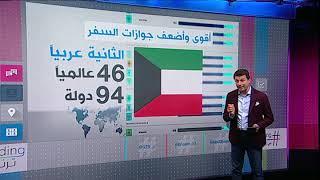 بي_بي_سي_ترندينغ: جواز السفر الإماراتي تاسع أقوى جواز سفر عالميا..وماذا عن الجوازات العربية الأخرى؟