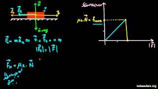 مکانیک نیوتونی ۱۰ - نیروی اصطکاک جنبشی