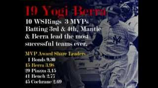 Top 50 Baseball Players of All-Time and Why?