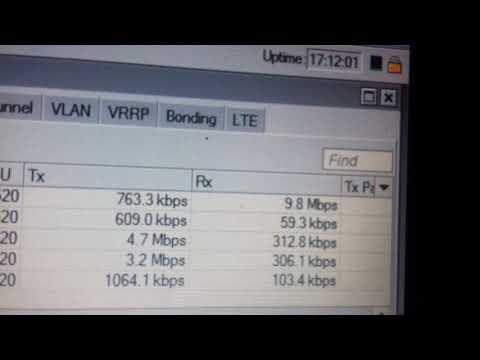 Xxx Mp4 Kecepatan Donlud Dan Uplod Heri Net 3gp Sex