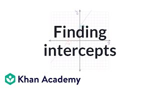 Finding intercepts from an equation | Algebra I | Khan Academy