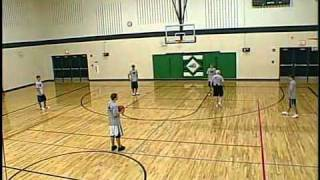 Basketball Coaching - Motion Offense Keys