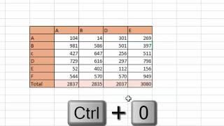 Most UseFul Microsoft Excel Shortcut Keys