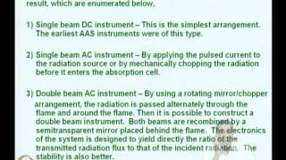 Mod-04 Lec-17 Atomic Absorption Spectrometry -1 i. Theoretical Aspects