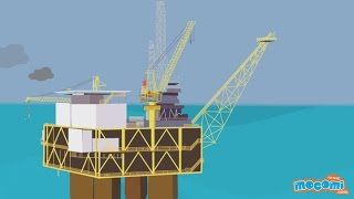 Where Do We Get Oil From? - Geography for Kids | Educational Videos by Mocomi
