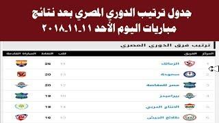 جدول ترتيب الدوري المصري اليوم الأحد 11-11-2018 ومازال الزمالك متصدرا