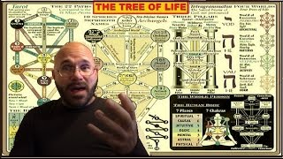 The KABBALAH is the TEACHING of ASTROLOGY The ancient SCIENCE that explains all things