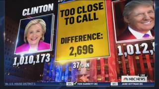 Election Night 2016 - Highlights