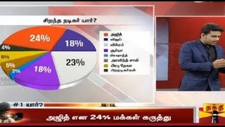 Thala Ajith Kumar got First Place in Thanthi Tv Poll - Vijay | Vikram | Suriya
