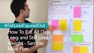 How To Eat All Day Long and Still Lose Weight - Sample Meal Plan