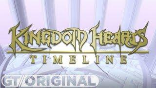 Timeline: Kingdom Hearts