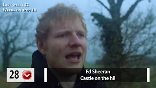 The Official UK Top 40 Singles Chart week 12 may 2017