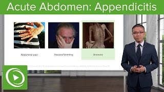 Acute Abdomen: Appendicitis – General Surgery | Medical Video