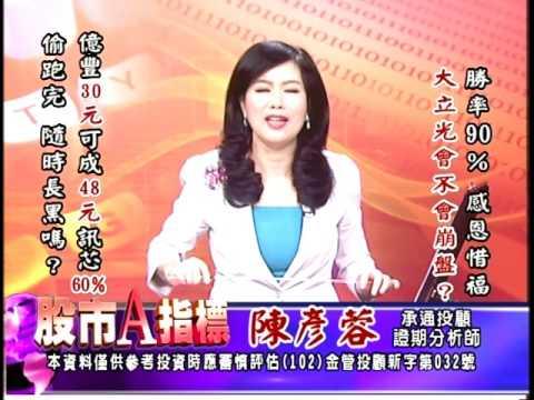 20170214 0830 陳彥蓉 股市A指標