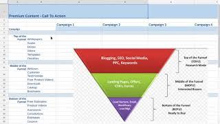 Blog Content Creation Process