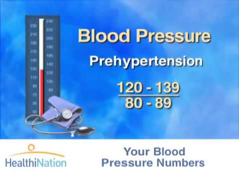 Xxx Mp4 High Blood Pressure Readings Amp Numbers 3gp Sex