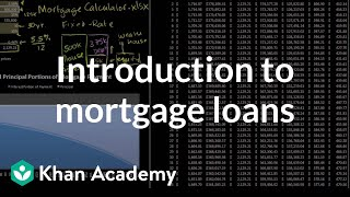 Introduction to Mortgage Loans | Housing | Finance & Capital Markets | Khan Academy