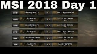 MSI 2018 Highlights Day 1 | Mid Season Invitational 2018 Play in Highlights ALL GAMES