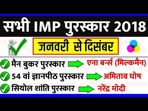 Awards and honours 2018 पुरस्कार और सम्मान January 2019 current affairs SSC GD CGL CPO UPP