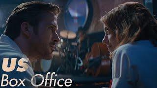 Top Box Office (US) Weekend of December 16 - 18, 2016