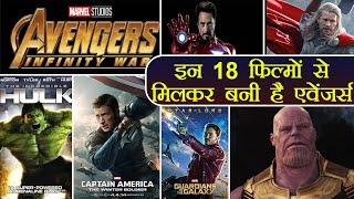 Avengers Infinity War: Complete list of all Marvel