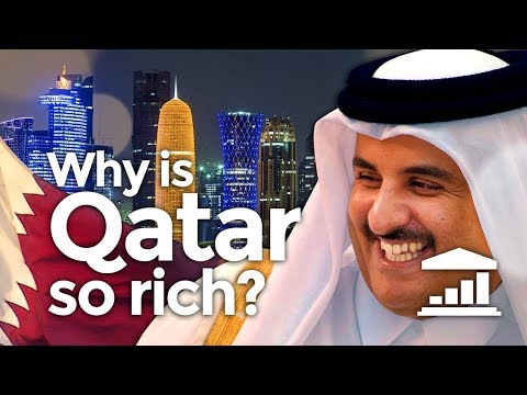 Why is QATAR the RICHEST Country on EARTH VisualPolitik EN