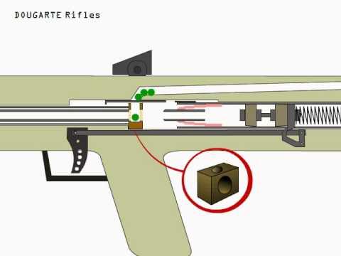 arma airsoft esquema reload2.avi