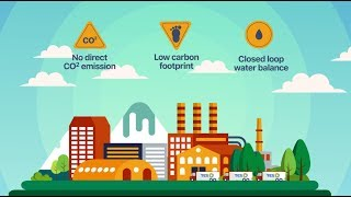 TES AMM BATTERY RECYCLING 90 sec Animation Video (Singapore)