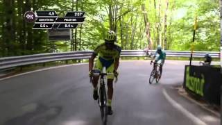 Giro d'Italia 2015 Stage 5 Highlights   YouTube