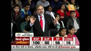 Download Exclusive Discussion On Muslim Vote Bank In UP Election 3Gp Mp4