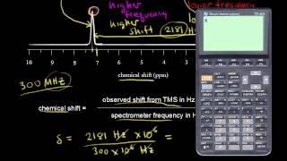 Chemical shift | Spectroscopy | Organic chemistry | Khan Academy