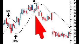 My Parabolic SAR Secret Strategy - Advance Forex