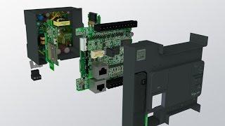 What's inside a PLC?