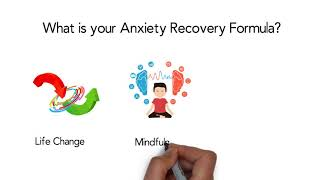 Your Recovery Formula for Anxiety Review
