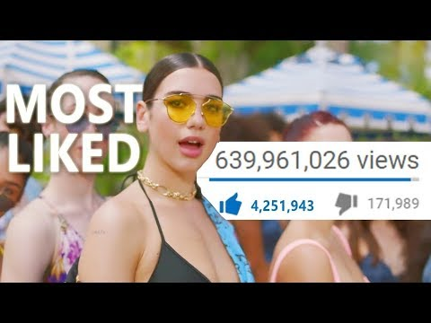 Xxx Mp4 Top 100 Most LIKED Songs Of All Time November 2017 3 3gp Sex
