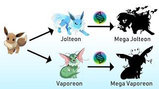 New Gen 8 Eeveelution & Mega Type Swap #3   Pokemon Gen 8 Fanart