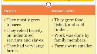 Comparing Virginia and Massachusetts