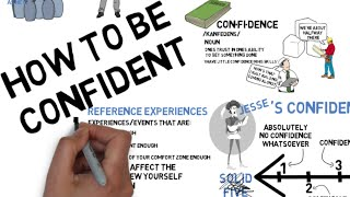 How To Be Confident - Obtaining Reference Experiences