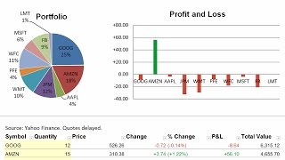 Yahoo forex quotes
