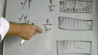 آموزش ریاضیات دوره  ابتدایی  3  از  5